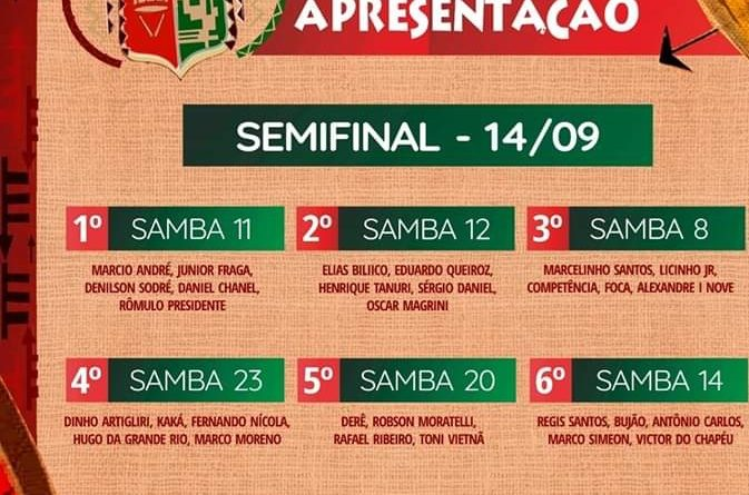 ACADÊMICOS DO GRANDE RIO, CLASSIFICA 6 SAMBAS PARA SEMIFINAL!